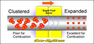 Schéma économiseur de carburant KP-1